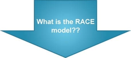 what-is-the-race-model